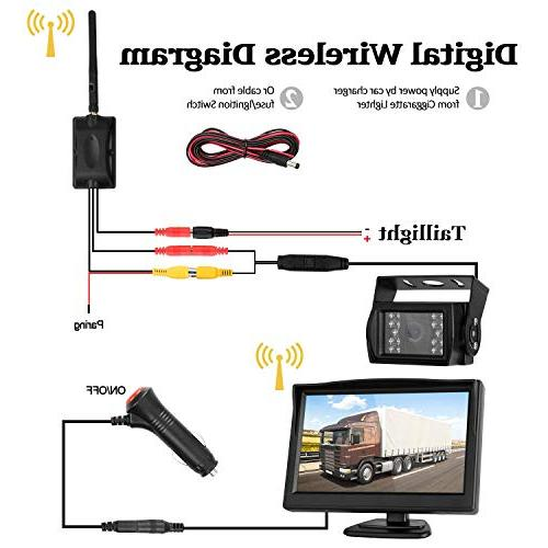 Digital High-Speed RV/Truck/Pickup/SUV/5th Monitor Rear/Side/Front Use